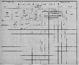 Konskripcijske tabele 1830 - 1857<br />Ljubljana<br />Mesto 19<br />Conscription of the population 1830 - 1857