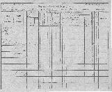 Konskripcijske tabele 1830 - 1857<br />Ljubljana<br />Mesto 189<br />Conscription of the population 1830 - 1857