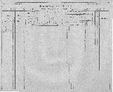Konskripcijske tabele 1830 - 1857<br />Ljubljana<br />Mesto 191<br />Conscription of the population 1830 - 1857