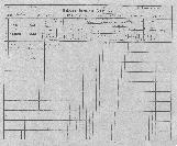 Konskripcijske tabele 1830 - 1857<br />Ljubljana<br />Mesto 207<br />Conscription of the population 1830 - 1857