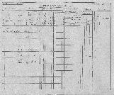 Konskripcijske tabele 1830 - 1857<br />Ljubljana<br />Mesto 210<br />Conscription of the population 1830 - 1857