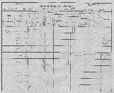 Konskripcijske tabele 1830 - 1857<br />Ljubljana<br />Mesto 216<br />Conscription of the population 1830 - 1857