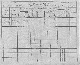 Konskripcijske tabele 1830 - 1857<br />Ljubljana<br />Mesto 220<br />Conscription of the population 1830 - 1857