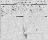 Konskripcijske tabele 1830 - 1857<br />Ljubljana<br />Poljansko predmestje 15<br />Conscription of the population 1830 - 1857