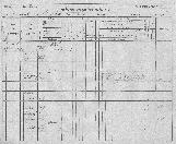 Konskripcijske tabele 1830 - 1857<br />Ljubljana<br />Poljansko predmestje 16<br />Conscription of the population 1830 - 1857