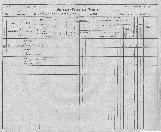 Konskripcijske tabele 1830 - 1857<br />Ljubljana<br />Poljansko predmestje 18<br />Conscription of the population 1830 - 1857