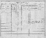 Konskripcijske tabele 1830 - 1857<br />Ljubljana<br />Poljansko predmestje 20<br />Conscription of the population 1830 - 1857