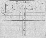Konskripcijske tabele 1830 - 1857<br />Ljubljana<br />Poljansko predmestje 22<br />Conscription of the population 1830 - 1857