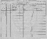 Konskripcijske tabele 1830 - 1857<br />Ljubljana<br />Poljansko predmestje 25<br />Conscription of the population 1830 - 1857