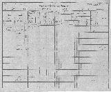 Konskripcijske tabele 1830 - 1857<br />Ljubljana<br />Poljansko predmestje 88<br />Conscription of the population 1830 - 1857