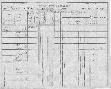 Konskripcijske tabele 1830 - 1857<br />Ljubljana<br />Poljansko predmestje 9<br />Conscription of the population 1830 - 1857