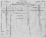 Konskripcijske tabele 1830 - 1857<br />Ljubljana<br />Poljansko predmestje 96<br />Conscription of the population 1830 - 1857