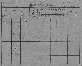 Konskripcijske tabele 1830 - 1857<br />Ljubljana<br />Svetega Petra predmestje 102<br />Conscription of the population 1830 - 1857