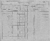 Konskripcijske tabele 1830 - 1857<br />Ljubljana<br />Svetega Petra predmestje 109<br />Conscription of the population 1830 - 1857
