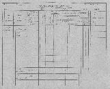 Konskripcijske tabele 1830 - 1857<br />Ljubljana<br />Svetega Petra predmestje 112<br />Conscription of the population 1830 - 1857