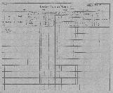 Konskripcijske tabele 1830 - 1857<br />Ljubljana<br />Svetega Petra predmestje 120<br />Conscription of the population 1830 - 1857