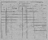 Konskripcijske tabele 1830 - 1857<br />Ljubljana<br />Svetega Petra predmestje 124<br />Conscription of the population 1830 - 1857