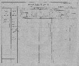 Konskripcijske tabele 1830 - 1857<br />Ljubljana<br />Svetega Petra predmestje 127<br />Conscription of the population 1830 - 1857