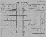 Konskripcijske tabele 1830 - 1857<br />Ljubljana<br />Svetega Petra predmestje 128<br />Conscription of the population 1830 - 1857