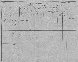 Konskripcijske tabele 1830 - 1857<br />Ljubljana<br />Svetega Petra predmestje 139<br />Conscription of the population 1830 - 1857