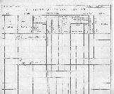 Konskripcijske tabele 1830 - 1857<br />Ljubljana<br />Svetega Petra predmestje 145<br />Conscription of the population 1830 - 1857