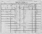 Konskripcijske tabele 1830 - 1857<br />Ljubljana<br />Kapucinsko predmestje 14<br />Conscription of the population 1830 - 1857