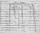 Konskripcijske tabele 1830 - 1857<br />Ljubljana<br />Kapucinsko predmestje 23<br />Conscription of the population 1830 - 1857