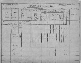 Konskripcijske tabele 1830 - 1857<br />Ljubljana<br />Karlovško predmestje 1<br />Conscription of the population 1830 - 1857