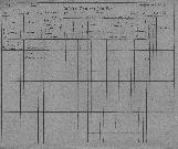 Konskripcijske tabele 1830 - 1857<br />Ljubljana<br />Kurja vas 35<br />Conscription of the population 1830 - 1857