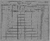 Konskripcijske tabele 1830 - 1857<br />Ljubljana<br />Krakovsko predmestje 10<br />Conscription of the population 1830 - 1857
