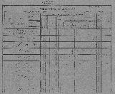 Konskripcijske tabele 1830 - 1857<br />Ljubljana<br />Krakovsko predmestje 17<br />Conscription of the population 1830 - 1857