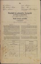 Popis prebivalstva 31. 12. 1869<br />Ljubljana<br />Mesto 10<br />Population census 31 December 1869