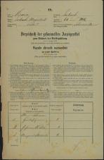 Popis prebivalstva 31. 12. 1869<br />Ljubljana<br />Mesto 61<br />Population census 31 December 1869