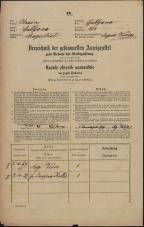 Popis prebivalstva 31. 12. 1869<br />Ljubljana<br />Mesto 273<br />Population census 31 December 1869