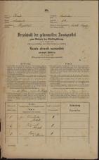 Popis prebivalstva 31. 12. 1869<br />Ljubljana<br />Gradišče 58<br />Population census 31 December 1869