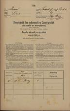 Popis prebivalstva 31. 12. 1869<br />Ljubljana<br />Gradišče 67<br />Population census 31 December 1869