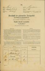Popis prebivalstva 31. 12. 1869<br />Ljubljana<br />Kapucinsko predmestje 56<br />Population census 31 December 1869