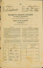 Popis prebivalstva 31. 12. 1869<br />Ljubljana<br />Kapucinsko predmestje 63<br />Population census 31 December 1869