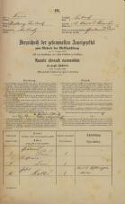 Popis prebivalstva 31. 12. 1869<br />Ljubljana<br />Karlovško predmestje 18<br />Population census 31 December 1869