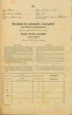 Popis prebivalstva 31. 12. 1869<br />Ljubljana<br />Kurja vas 9<br />Population census 31 December 1869