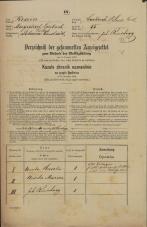 Popis prebivalstva 31. 12. 1869<br />Ljubljana<br />Poljansko predmestje 15<br />Population census 31 December 1869