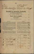 Popis prebivalstva 31. 12. 1869<br />Ljubljana<br />Poljansko predmestje 16<br />Population census 31 December 1869