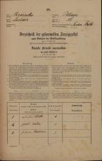 Popis prebivalstva 31. 12. 1869<br />Ljubljana<br />Poljansko predmestje 86<br />Population census 31 December 1869