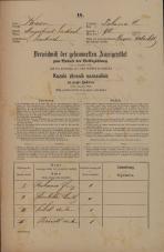 Popis prebivalstva 31. 12. 1869<br />Ljubljana<br />Poljansko predmestje 90<br />Population census 31 December 1869
