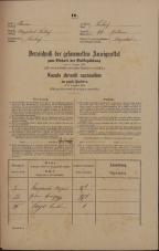Popis prebivalstva 31. 12. 1869<br />Ljubljana<br />Poljansko predmestje 99<br />Population census 31 December 1869