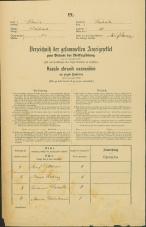Popis prebivalstva 31. 12. 1869<br />Ljubljana<br />Svetega Petra predmestje 11<br />Population census 31 December 1869