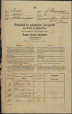 Popis prebivalstva 31. 12. 1869<br />Ljubljana<br />Svetega Petra predmestje 82<br />Population census 31 December 1869