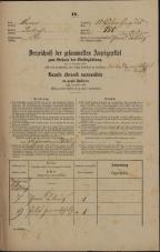 Popis prebivalstva 31. 12. 1869<br />Ljubljana<br />Svetega Petra predmestje 150<br />Population census 31 December 1869