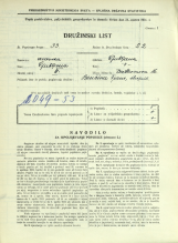 Popis prebivalstva 31. 3. 1931<br />Ljubljana<br />Beethovnova ulica 16<br />Population census 31 March 1931
