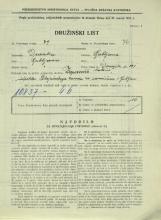 Popis prebivalstva 31. 3. 1931<br />Ljubljana<br />Dunajska cesta 121<br />Population census 31 March 1931